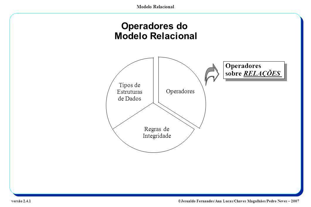 Operadores do Modelo Relacional