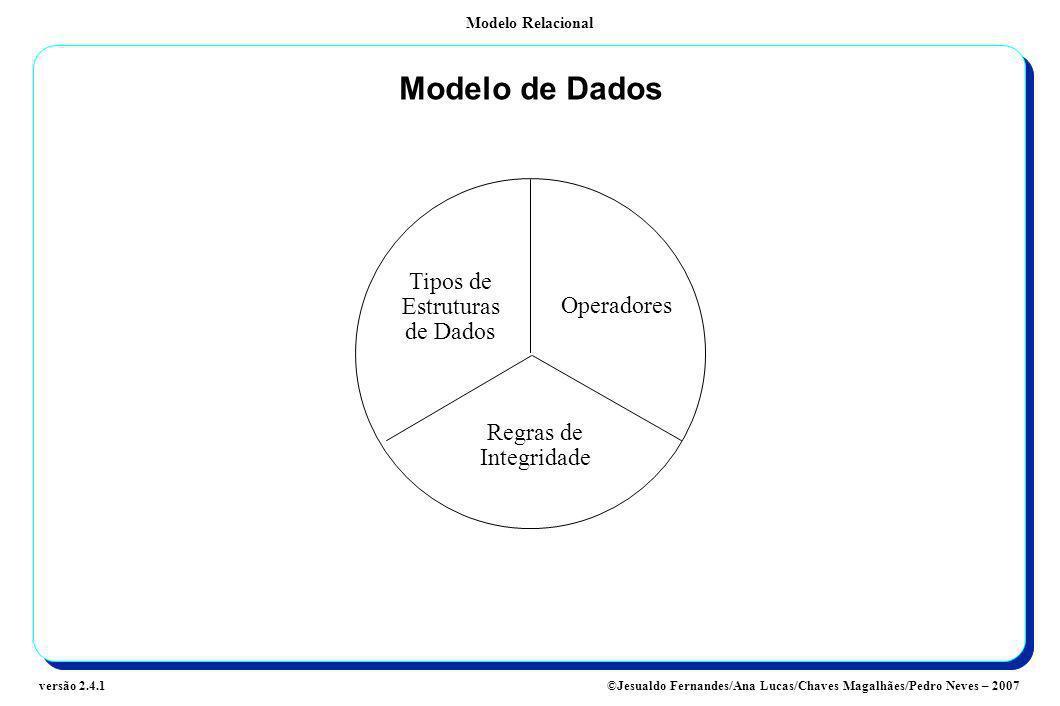 Modelo de Dados Tipos de Estruturas de Dados Operadores Regras de