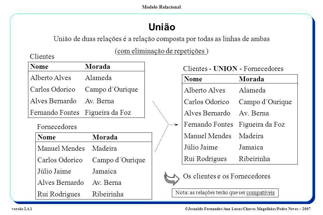 União União de duas relações é a relação composta por todas as linhas de ambas. (com eliminação de repetições )