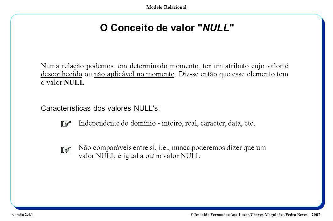 O Conceito de valor NULL