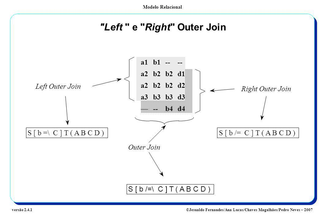 Left e Right Outer Join a1 b1 -- -- a2 b2 b2 d1 Left Outer Join