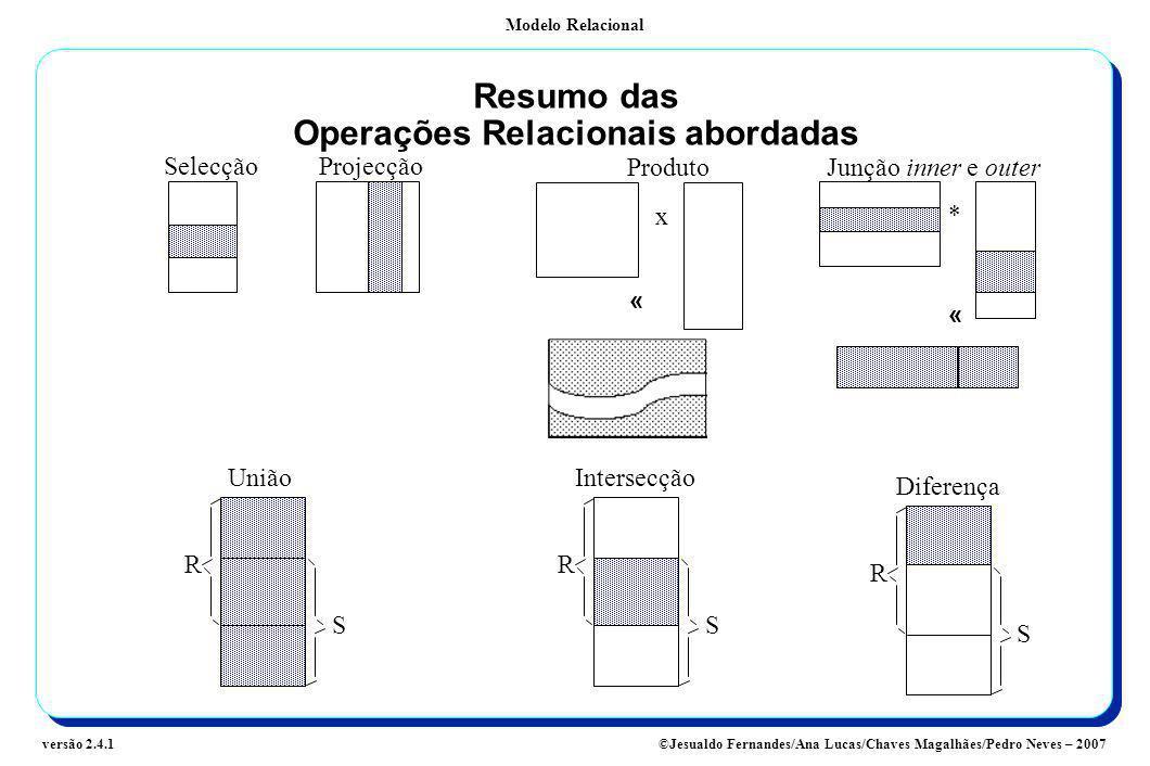 Resumo das Operações Relacionais abordadas