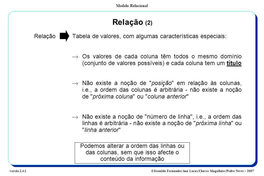 Relação (2) Relação. Tabela de valores, com algumas características especiais: