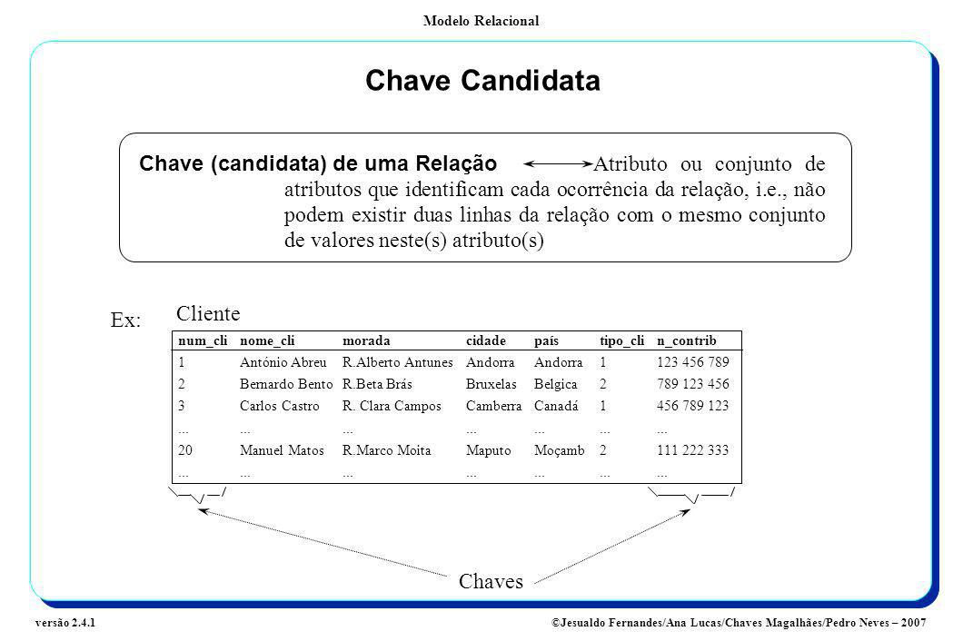 Chave Candidata