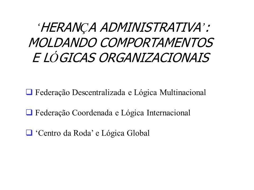 'HERANÇA ADMINISTRATIVA': MOLDANDO COMPORTAMENTOS