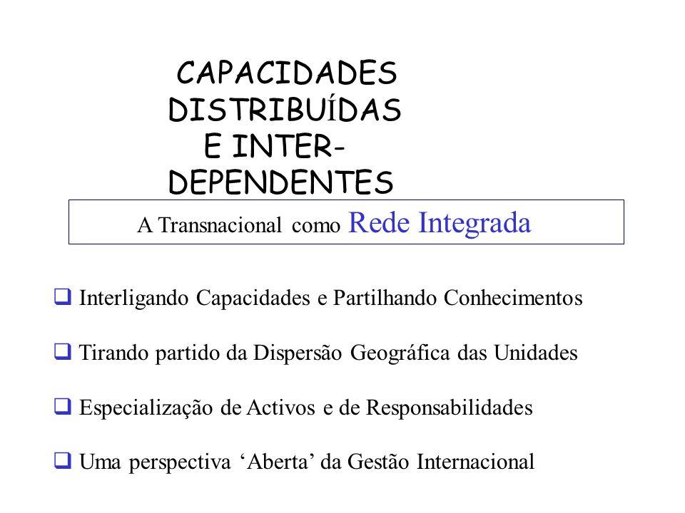 CAPACIDADES DISTRIBUÍDAS E INTER-DEPENDENTES