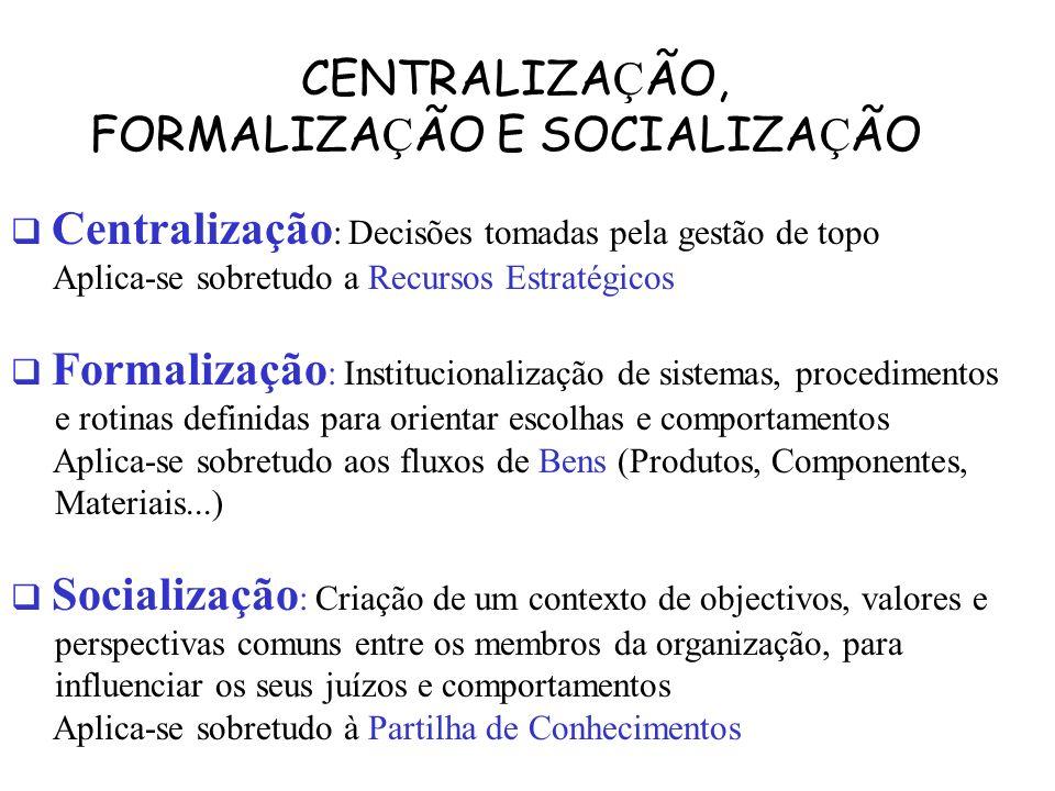 CENTRALIZAÇÃO, FORMALIZAÇÃO E SOCIALIZAÇÃO