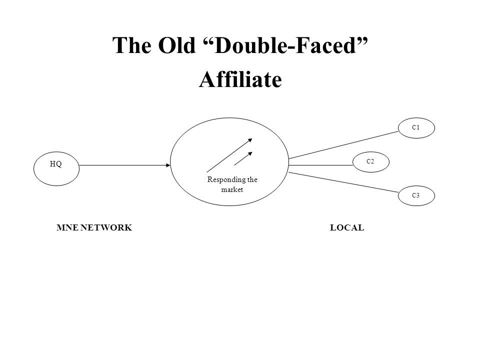 The Old Double-Faced Affiliate