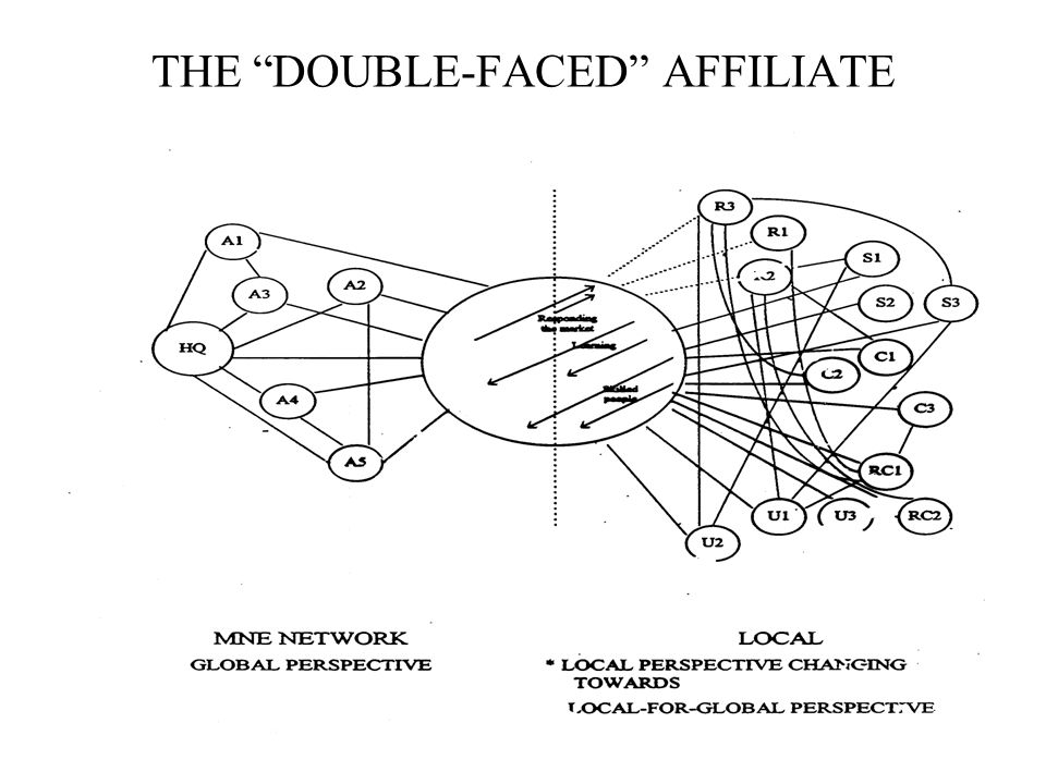 THE DOUBLE-FACED AFFILIATE
