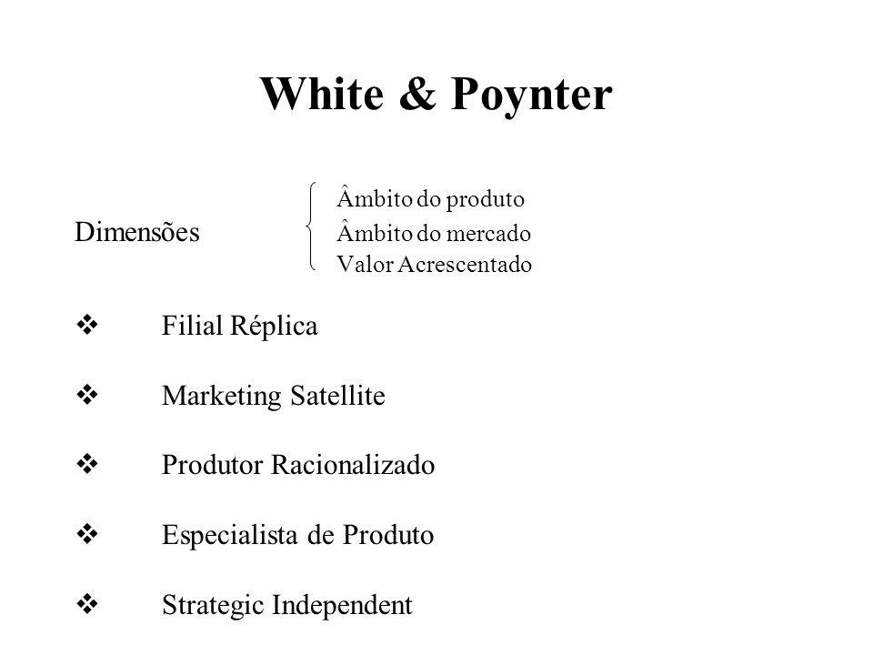 White & Poynter Âmbito do produto Dimensões Âmbito do mercado