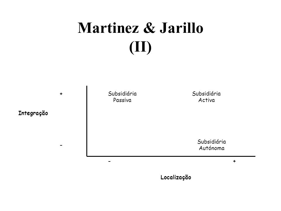Martinez & Jarillo (II)