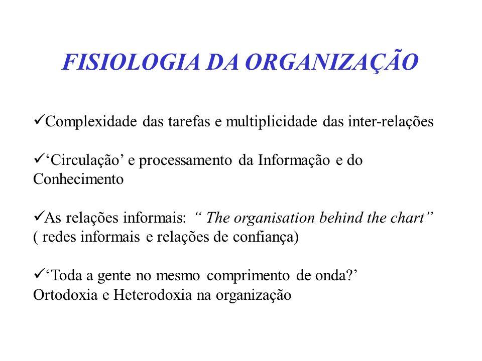 FISIOLOGIA DA ORGANIZAÇÃO
