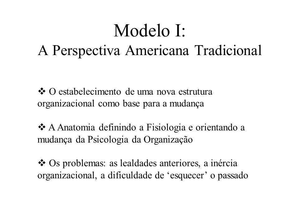 Modelo I: A Perspectiva Americana Tradicional