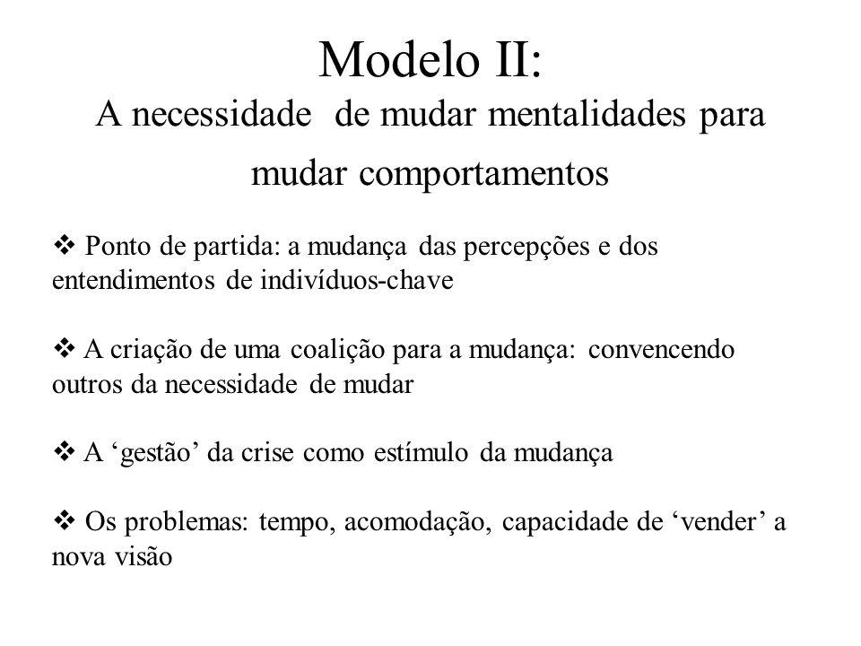 Modelo II: A necessidade de mudar mentalidades para mudar comportamentos