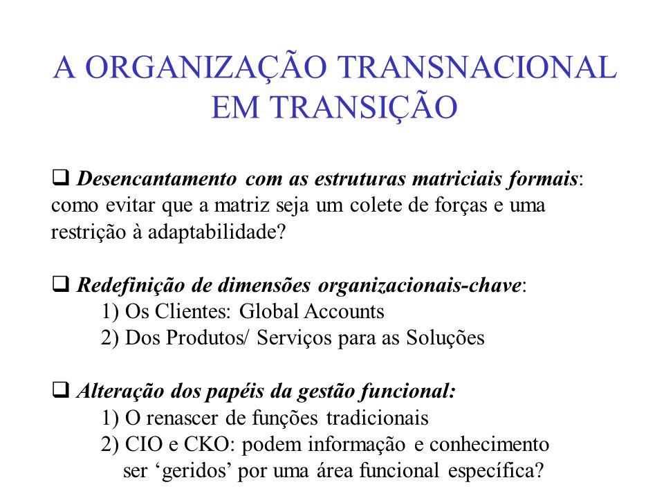 A ORGANIZAÇÃO TRANSNACIONAL EM TRANSIÇÃO