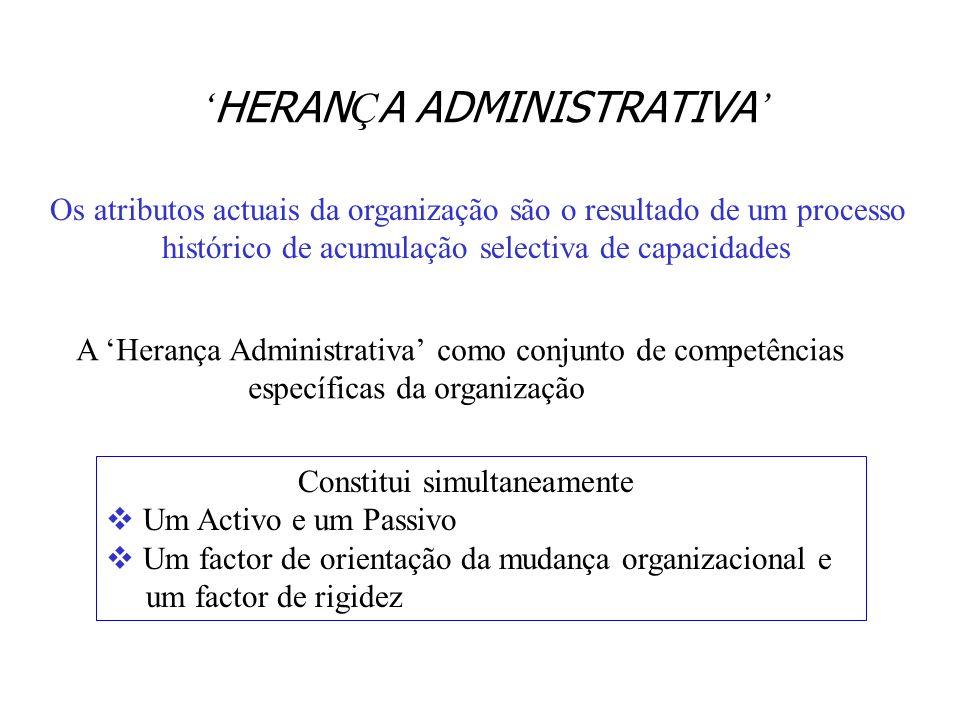 'HERANÇA ADMINISTRATIVA'