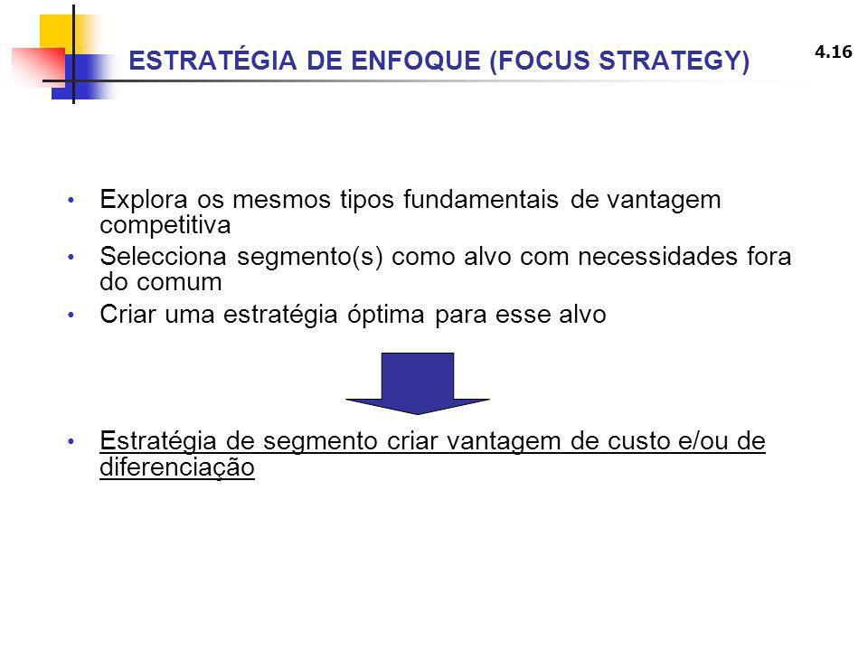 ESTRATÉGIA DE ENFOQUE (FOCUS STRATEGY)