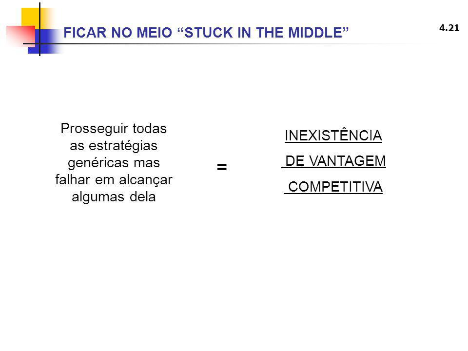FICAR NO MEIO STUCK IN THE MIDDLE