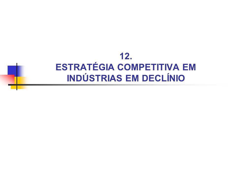 12. ESTRATÉGIA COMPETITIVA EM INDÚSTRIAS EM DECLÍNIO