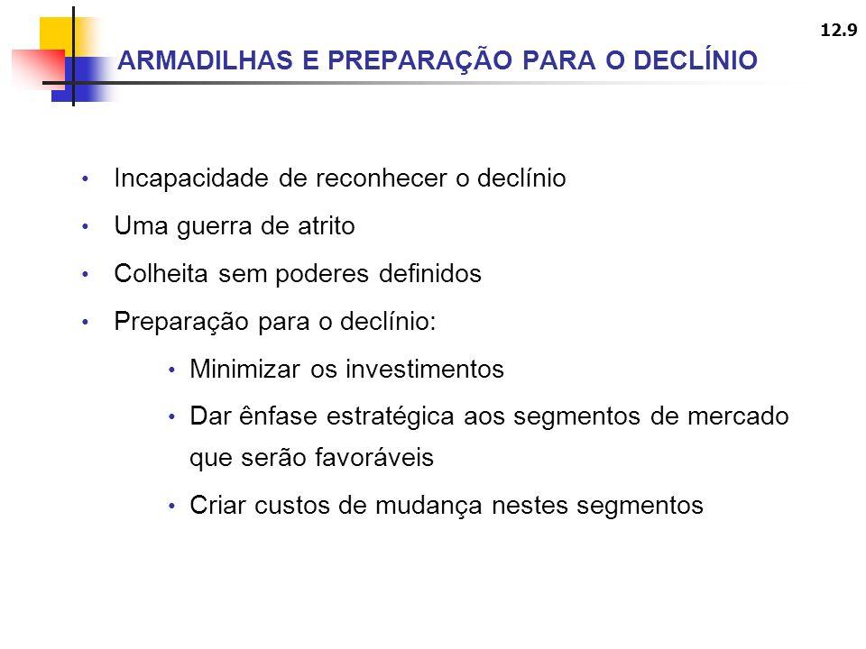 ARMADILHAS E PREPARAÇÃO PARA O DECLÍNIO