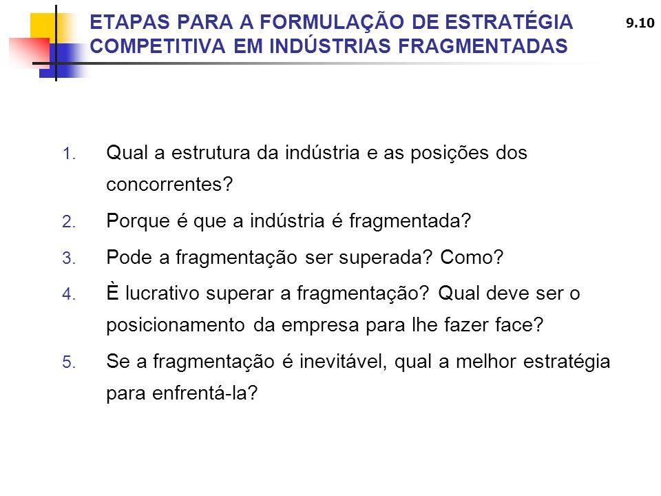 ETAPAS PARA A FORMULAÇÃO DE ESTRATÉGIA COMPETITIVA EM INDÚSTRIAS FRAGMENTADAS