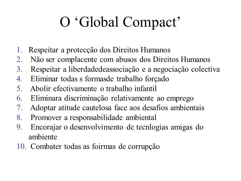 O 'Global Compact' Respeitar a protecção dos Direitos Humanos
