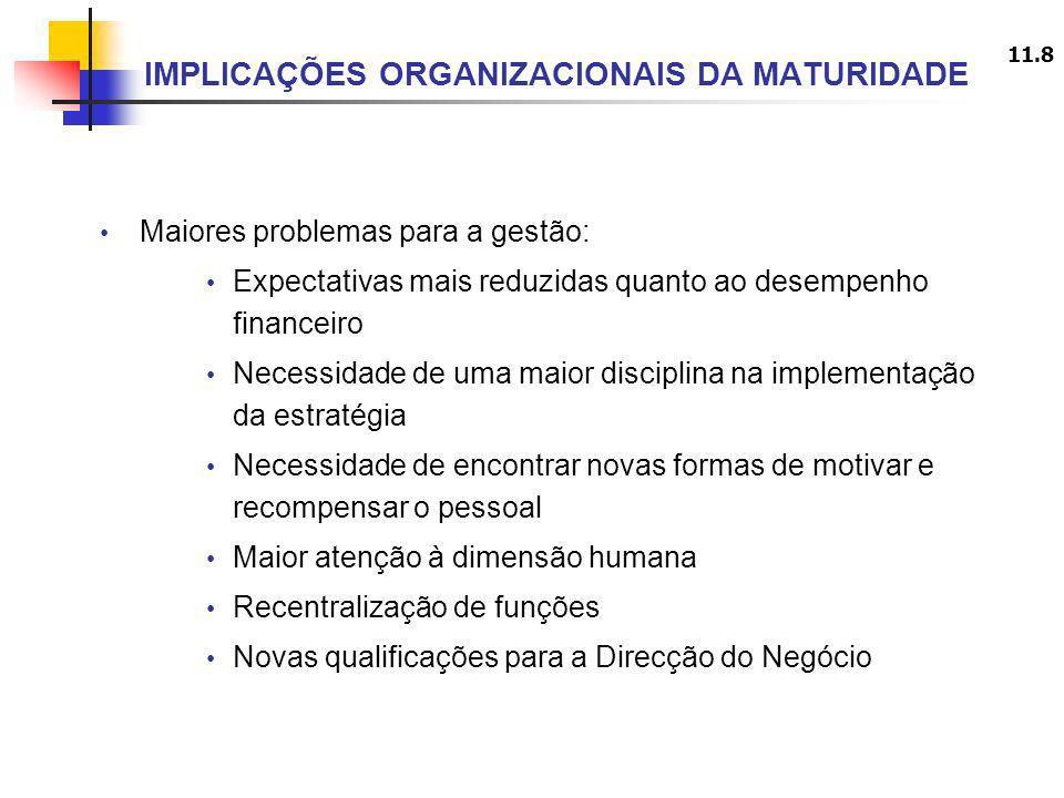 IMPLICAÇÕES ORGANIZACIONAIS DA MATURIDADE