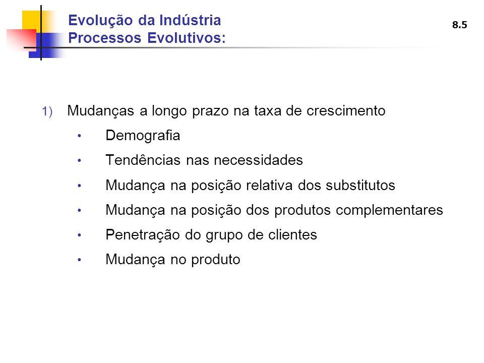 Evolução da Indústria Processos Evolutivos: