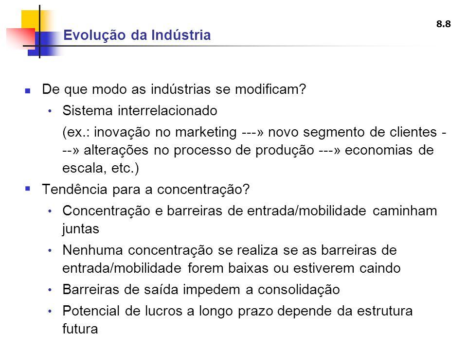 Evolução da Indústria De que modo as indústrias se modificam Sistema interrelacionado.
