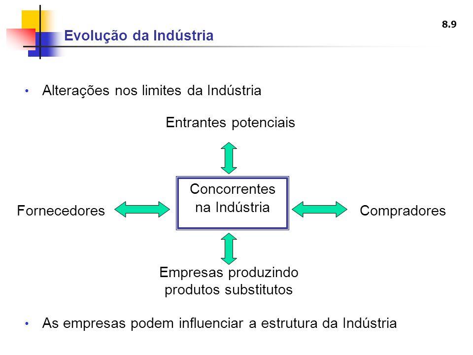 Alterações nos limites da Indústria