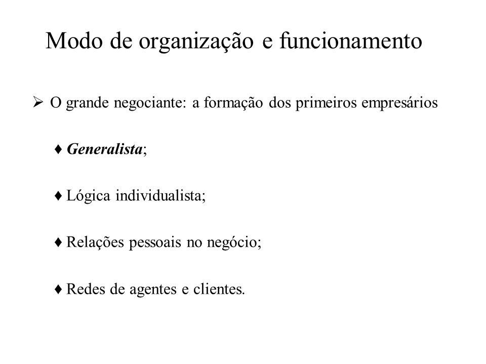 Modo de organização e funcionamento