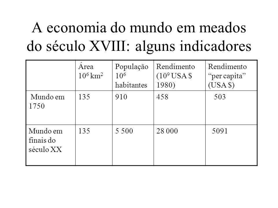 A economia do mundo em meados do século XVIII: alguns indicadores