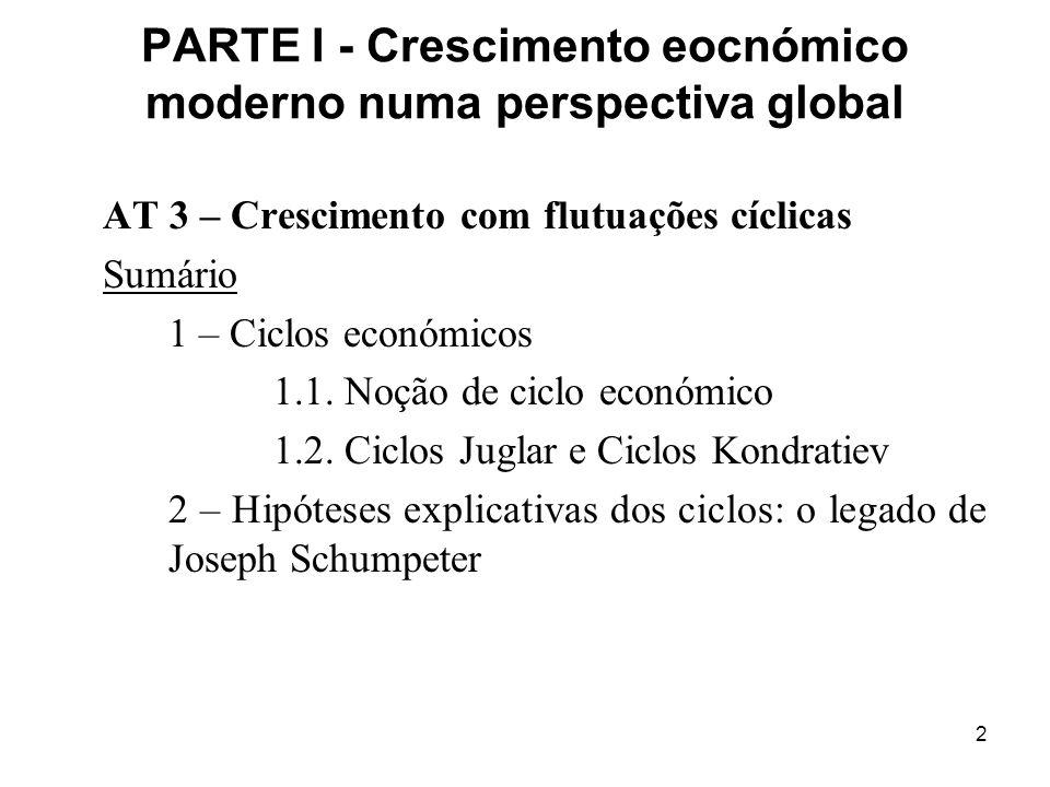 PARTE I - Crescimento eocnómico moderno numa perspectiva global