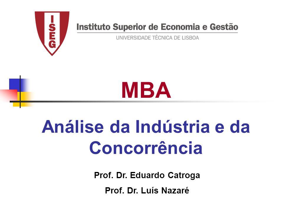 Análise da Indústria e da Concorrência