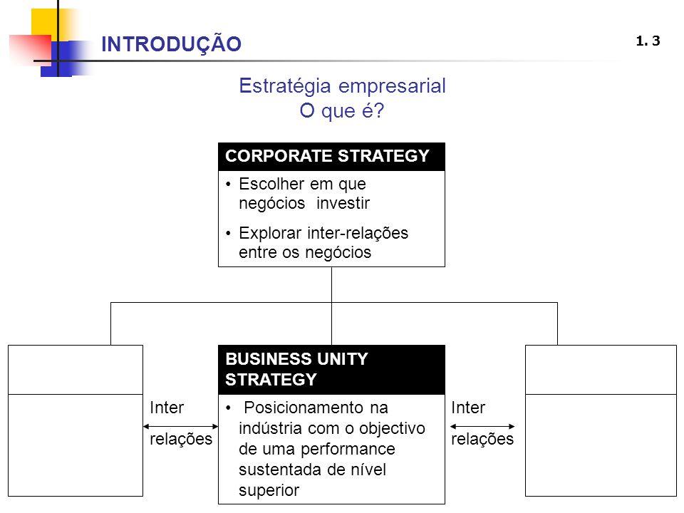 Estratégia empresarial O que é