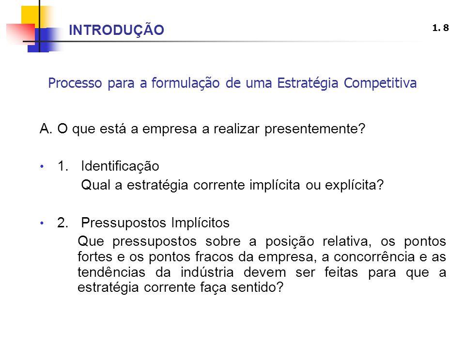 Processo para a formulação de uma Estratégia Competitiva
