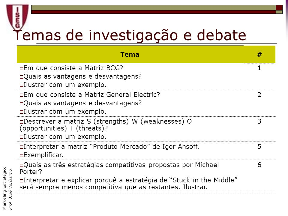 Temas de investigação e debate