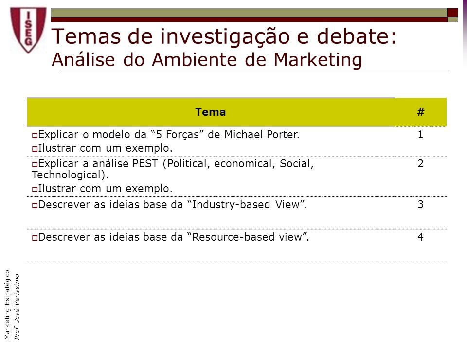Temas de investigação e debate: Análise do Ambiente de Marketing