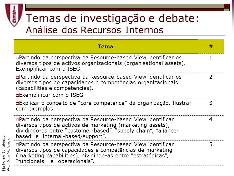 Temas de investigação e debate: Análise dos Recursos Internos