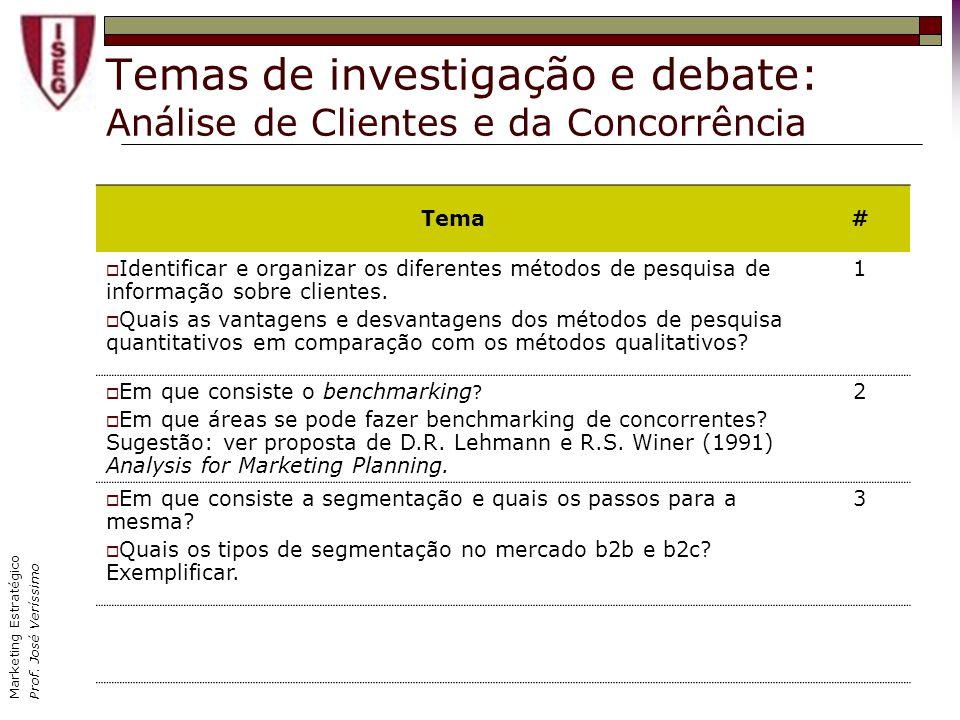 Temas de investigação e debate: Análise de Clientes e da Concorrência
