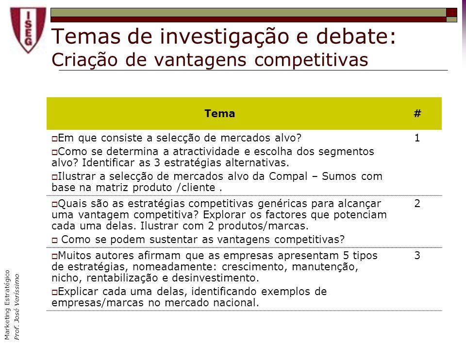 Temas de investigação e debate: Criação de vantagens competitivas