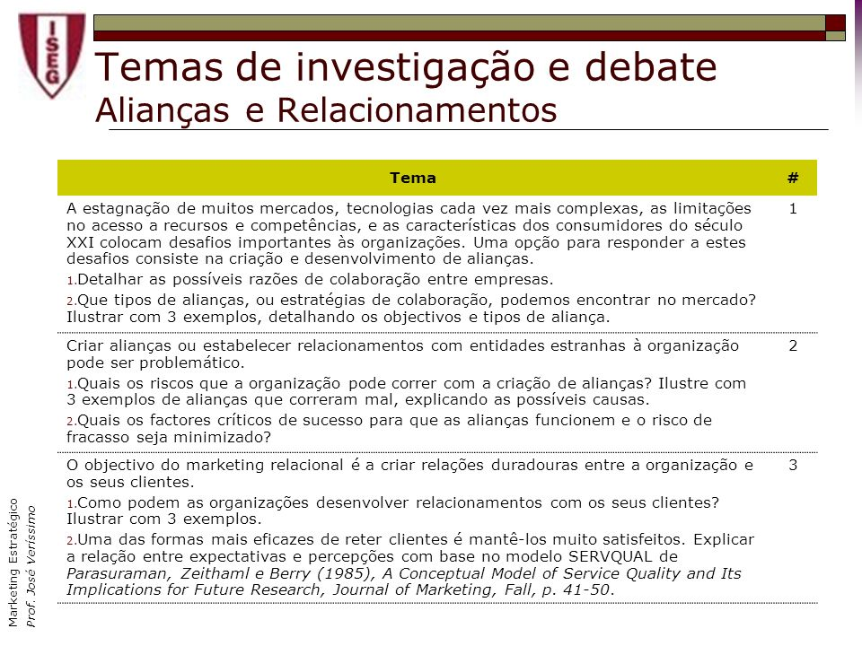 Temas de investigação e debate Alianças e Relacionamentos