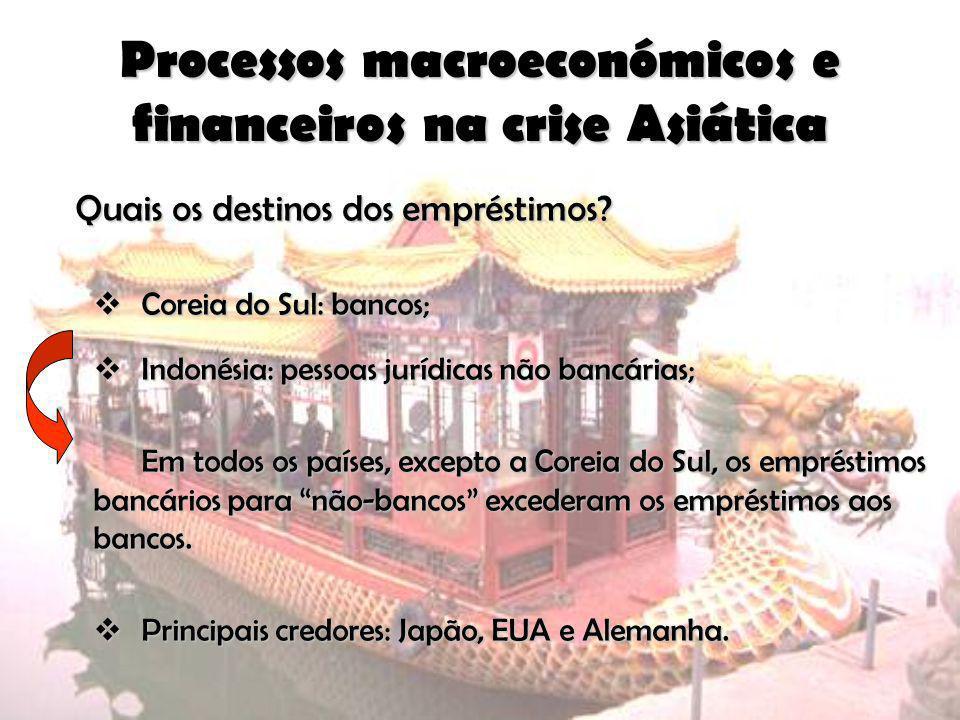 Processos macroeconómicos e financeiros na crise Asiática