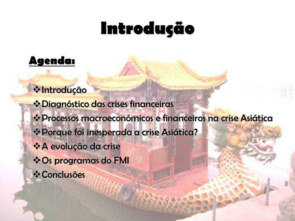 Introdução Agenda: Introdução Diagnóstico das crises financeiras