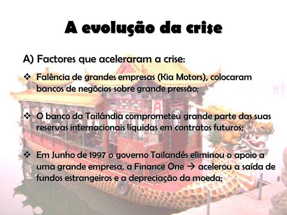 A evolução da crise A) Factores que aceleraram a crise: