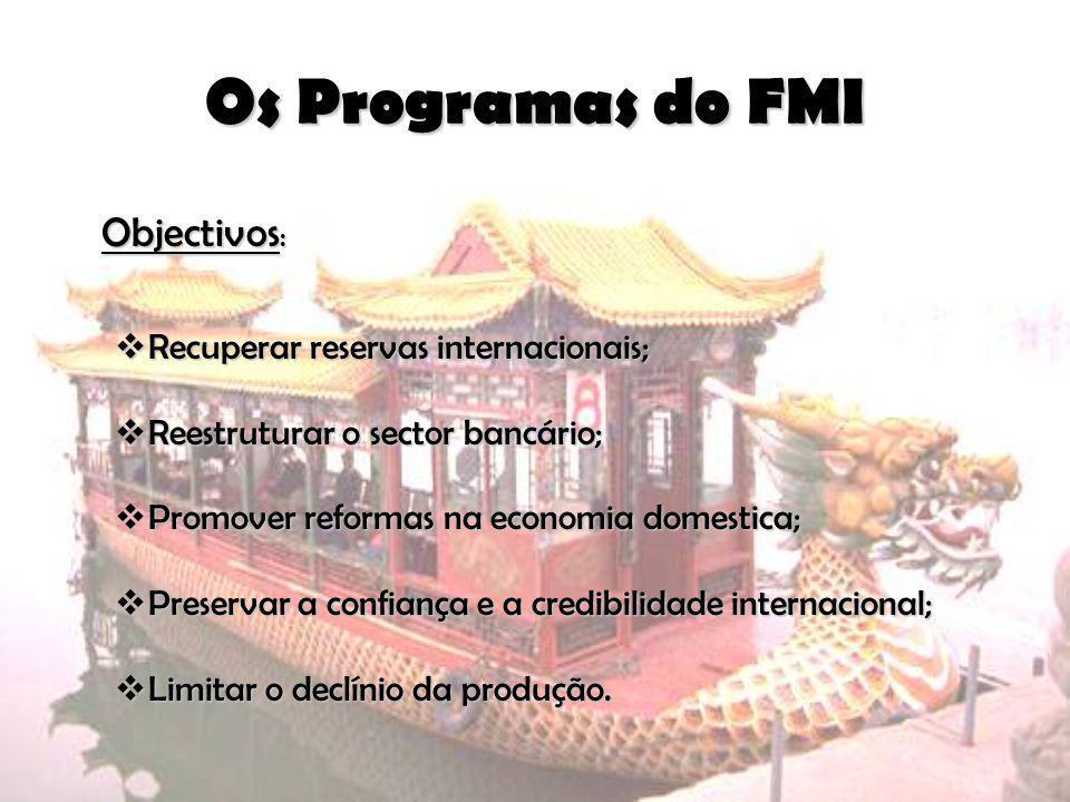 Os Programas do FMI Recuperar reservas internacionais;