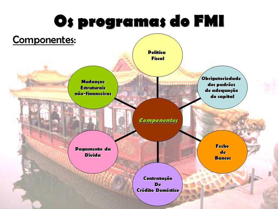 Os programas do FMI Componentes: