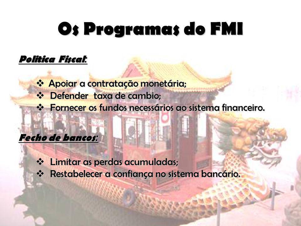 Os Programas do FMI Politica Fiscal: Apoiar a contratação monetária;