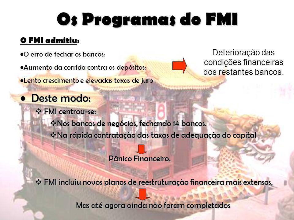 Os Programas do FMI Deste modo: O FMI admitiu: