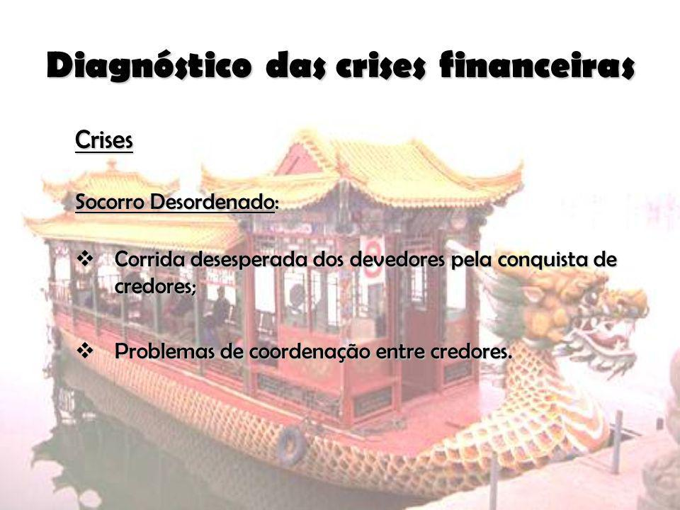 Diagnóstico das crises financeiras